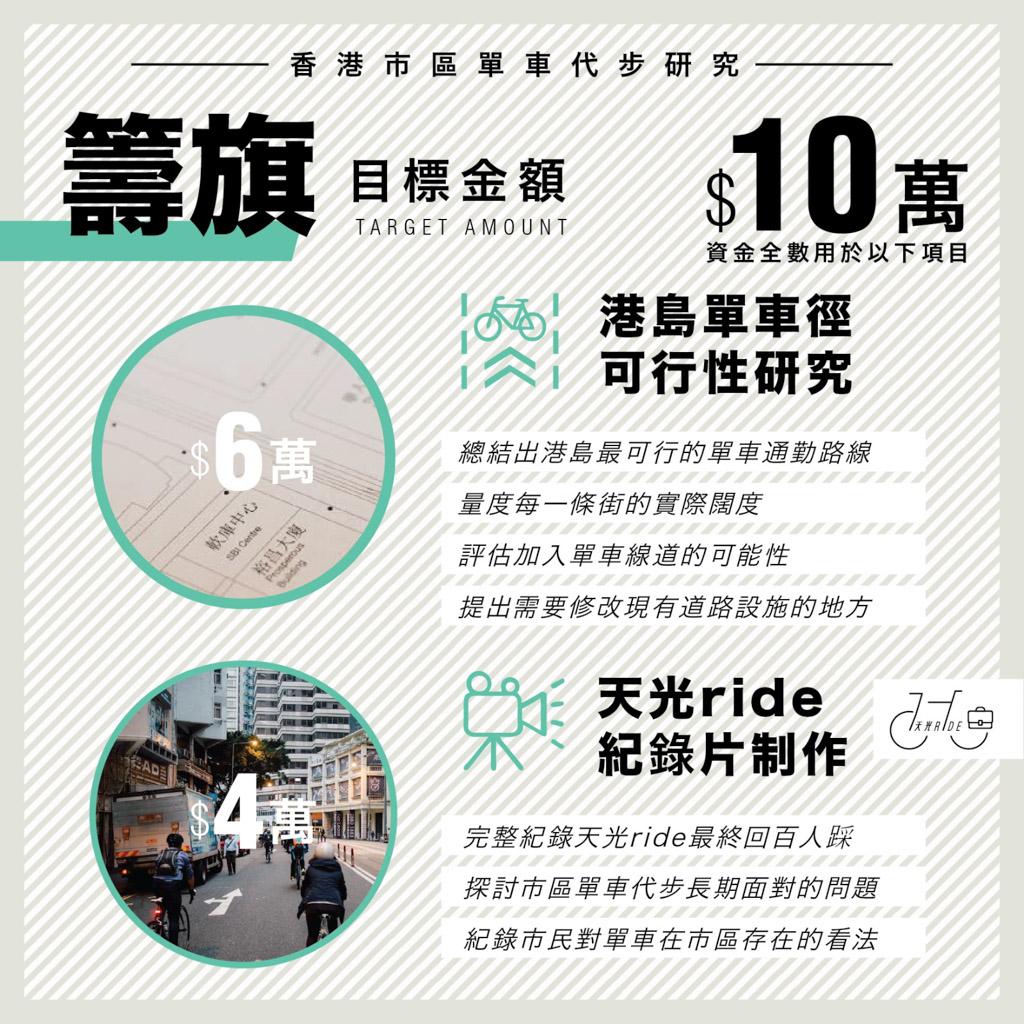 籌旗。香港市區單車代步研究 1 target