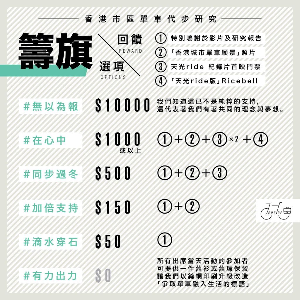籌旗。香港市區單車代步研究 2 reward scheme